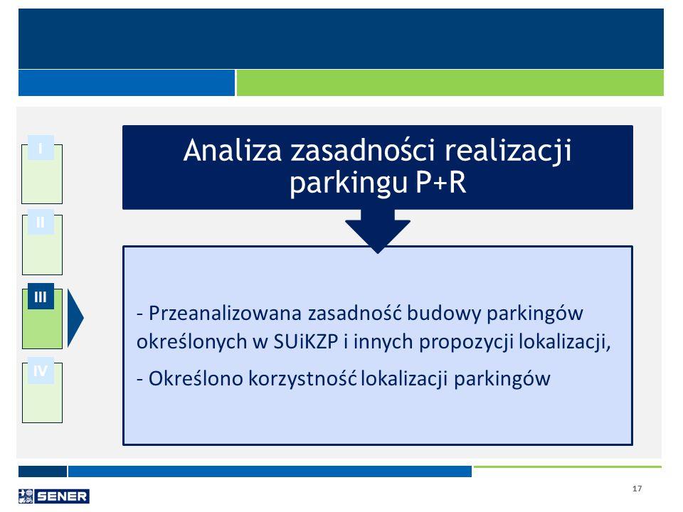 Analiza zasadności realizacji parkingu P+R