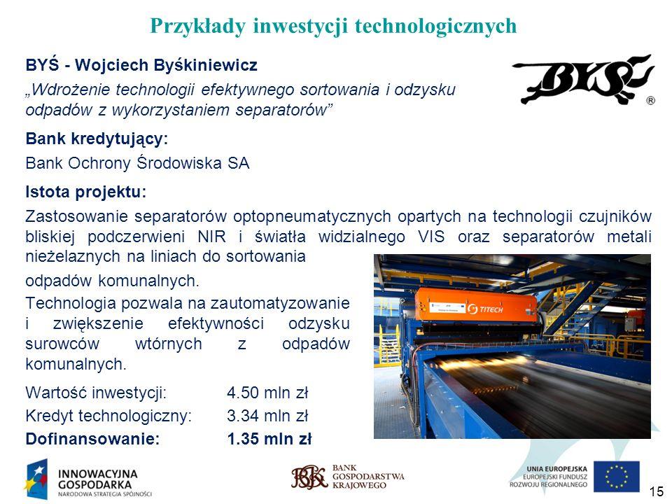 Przykłady inwestycji technologicznych
