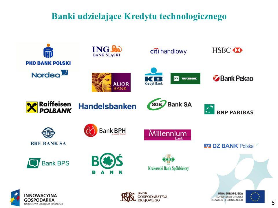 Banki udzielające Kredytu technologicznego