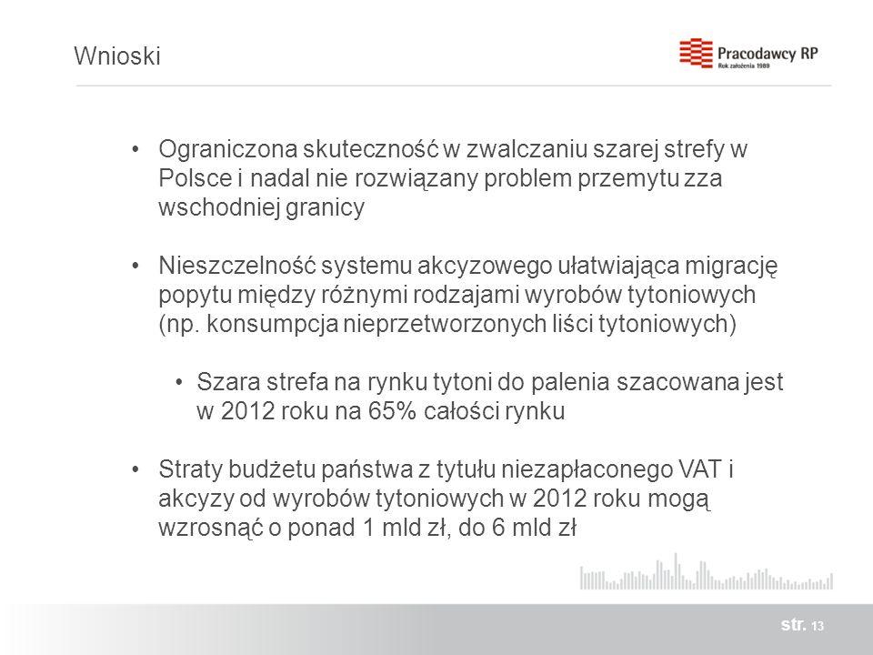 Wnioski Ograniczona skuteczność w zwalczaniu szarej strefy w Polsce i nadal nie rozwiązany problem przemytu zza wschodniej granicy.