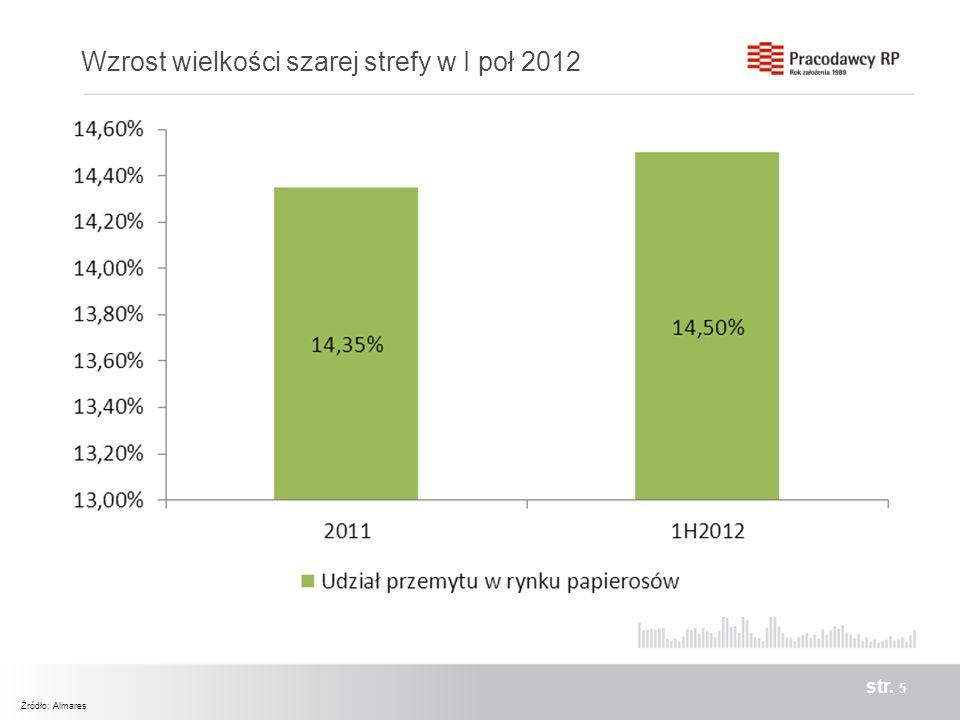 Wzrost wielkości szarej strefy w I poł 2012