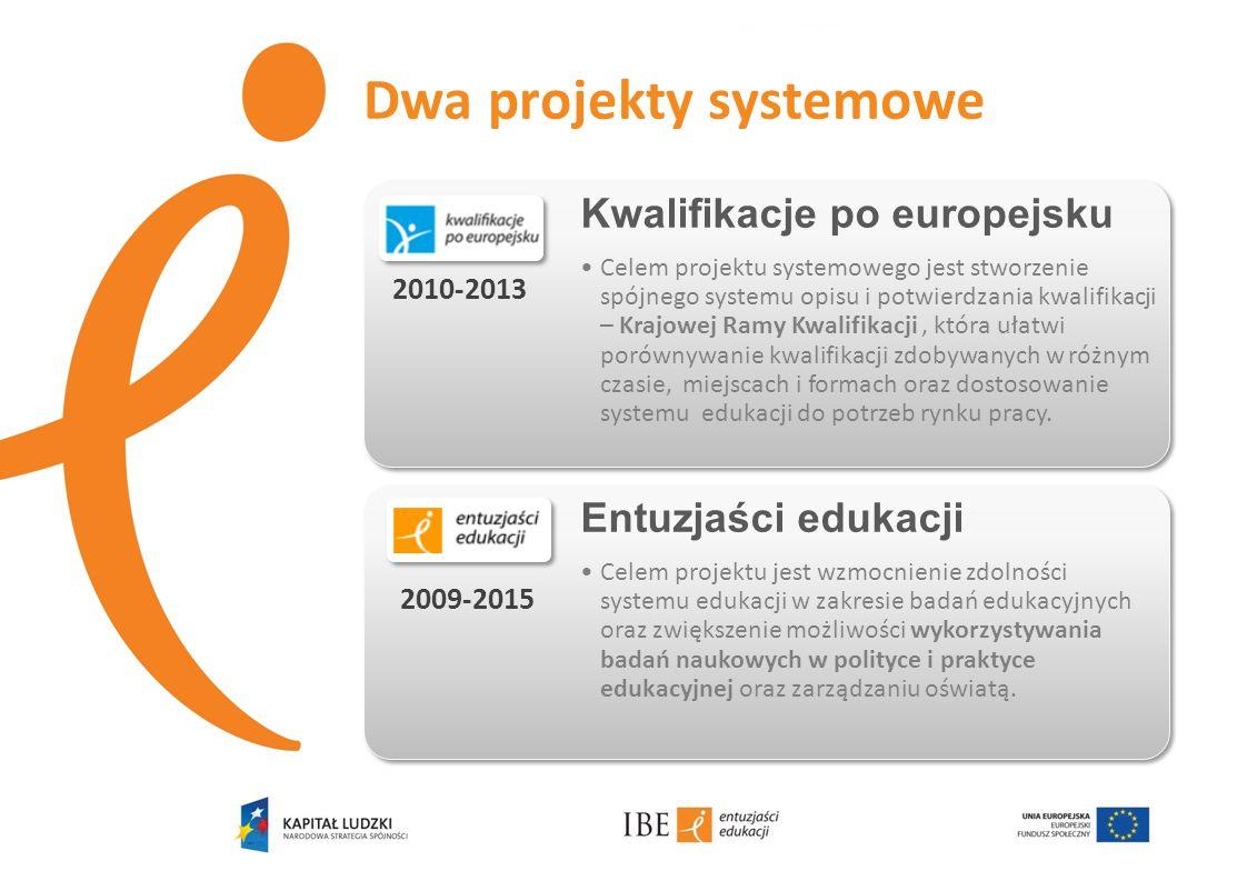 Dwa projekty systemowe