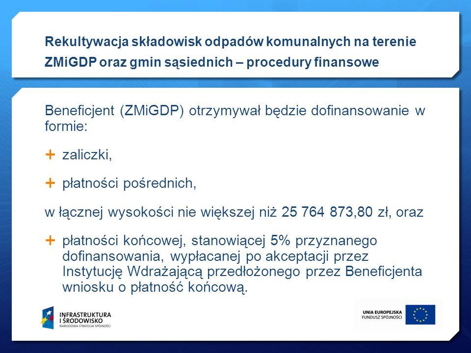 Beneficjent (ZMiGDP) otrzymywał będzie dofinansowanie w formie: