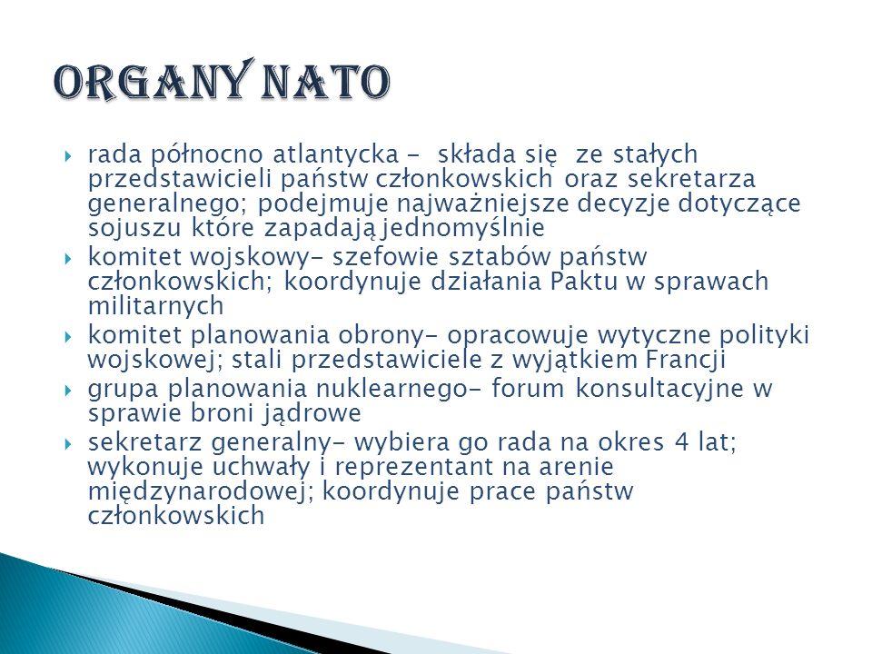 Organy NATO