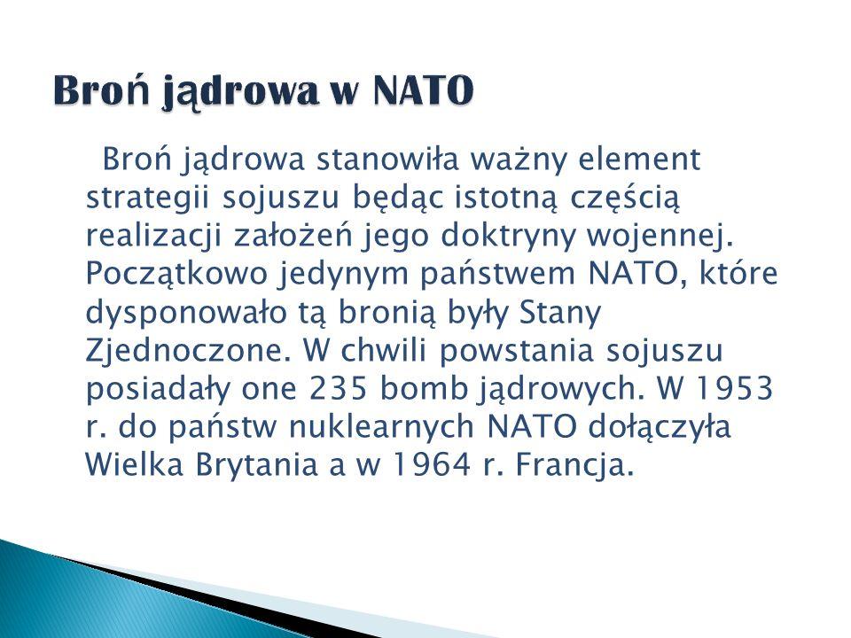 Broń jądrowa w NATO