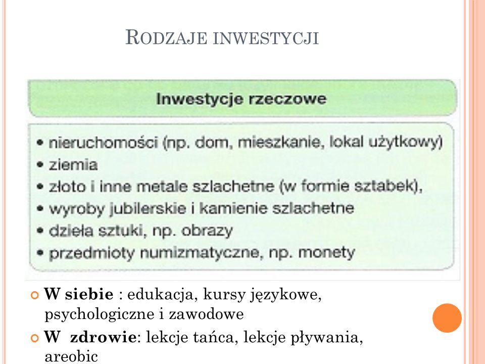 Rodzaje inwestycji W siebie : edukacja, kursy językowe, psychologiczne i zawodowe.