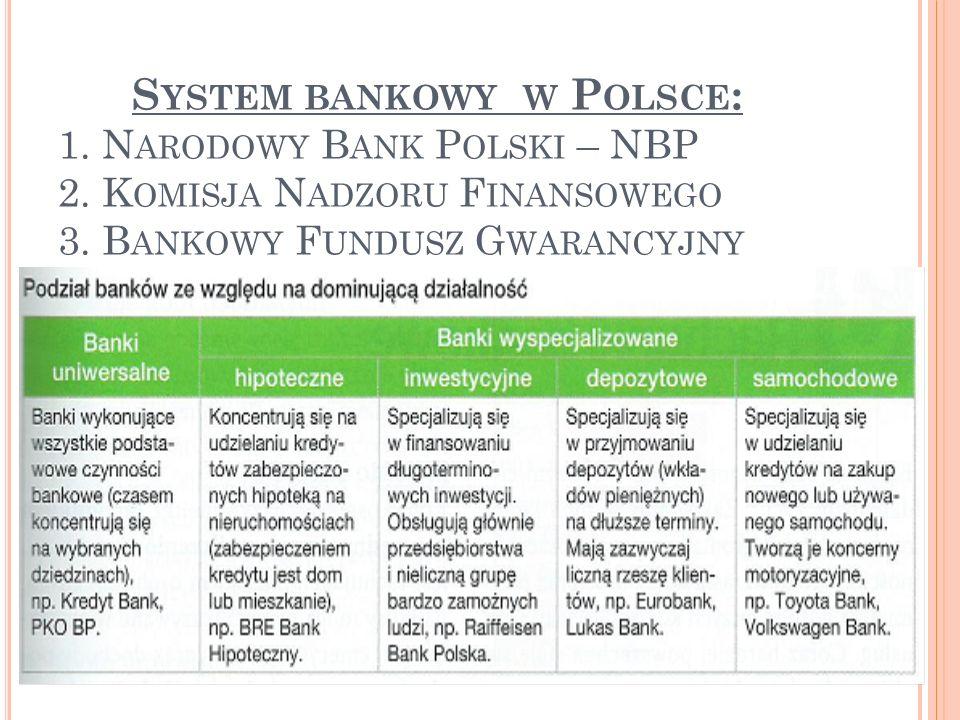 System bankowy w Polsce: 1. Narodowy Bank Polski – NBP 2