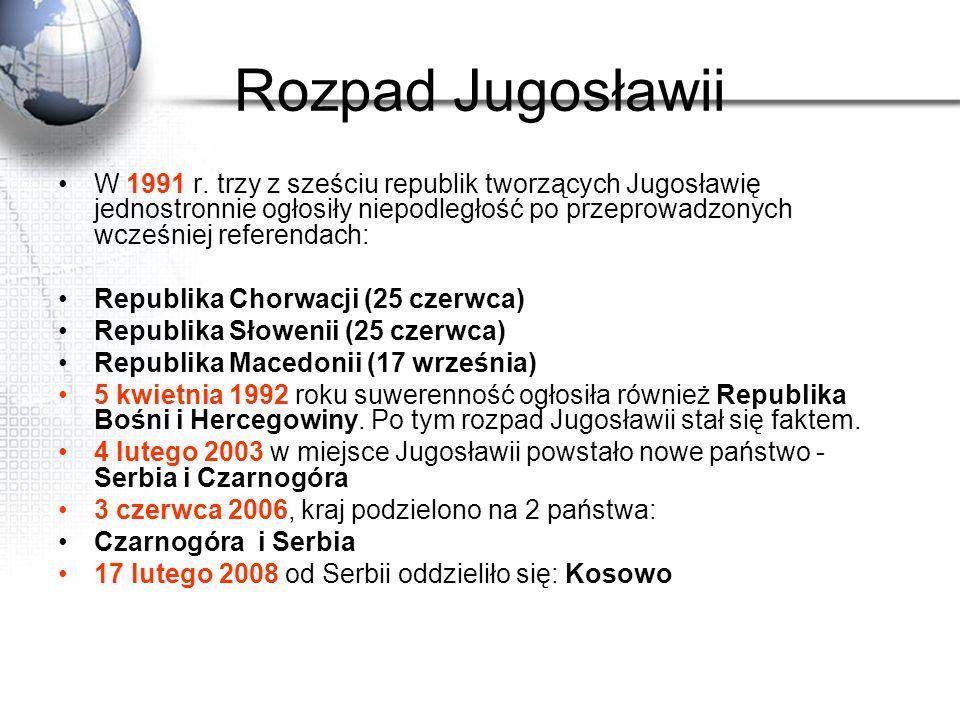 Rozpad Jugosławii