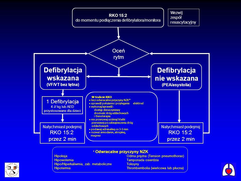 Defibrylacja wskazana Defibrylacja nie wskazana
