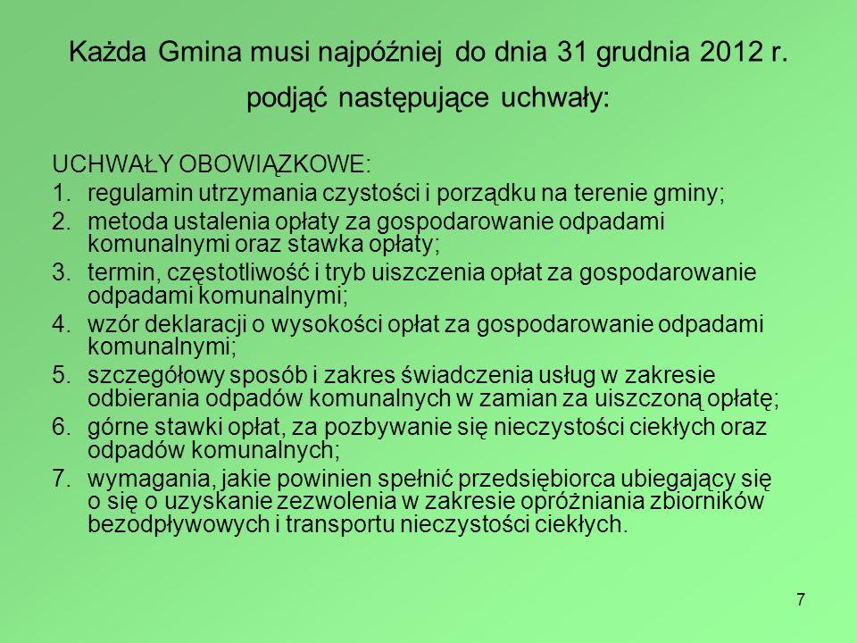 Każda Gmina musi najpóźniej do dnia 31 grudnia 2012 r