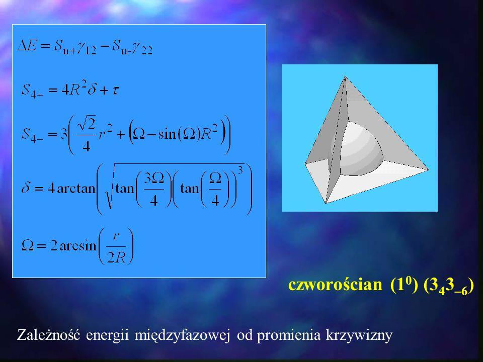 czworościan (10) (343–6) Zależność energii międzyfazowej od promienia krzywizny