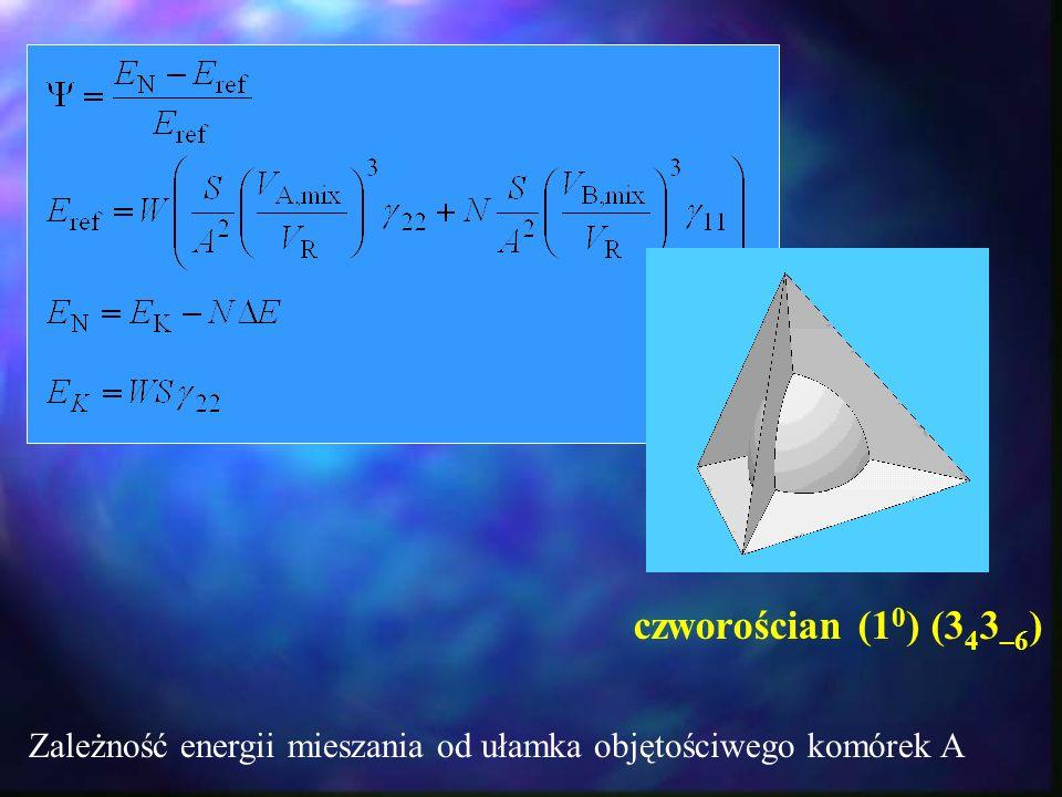 czworościan (10) (343–6) Zależność energii mieszania od ułamka objętościwego komórek A