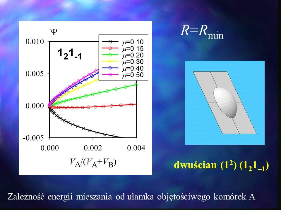 R=Rmin dwuścian (12) (121–1) Zależność energii mieszania od ułamka objętościwego komórek A
