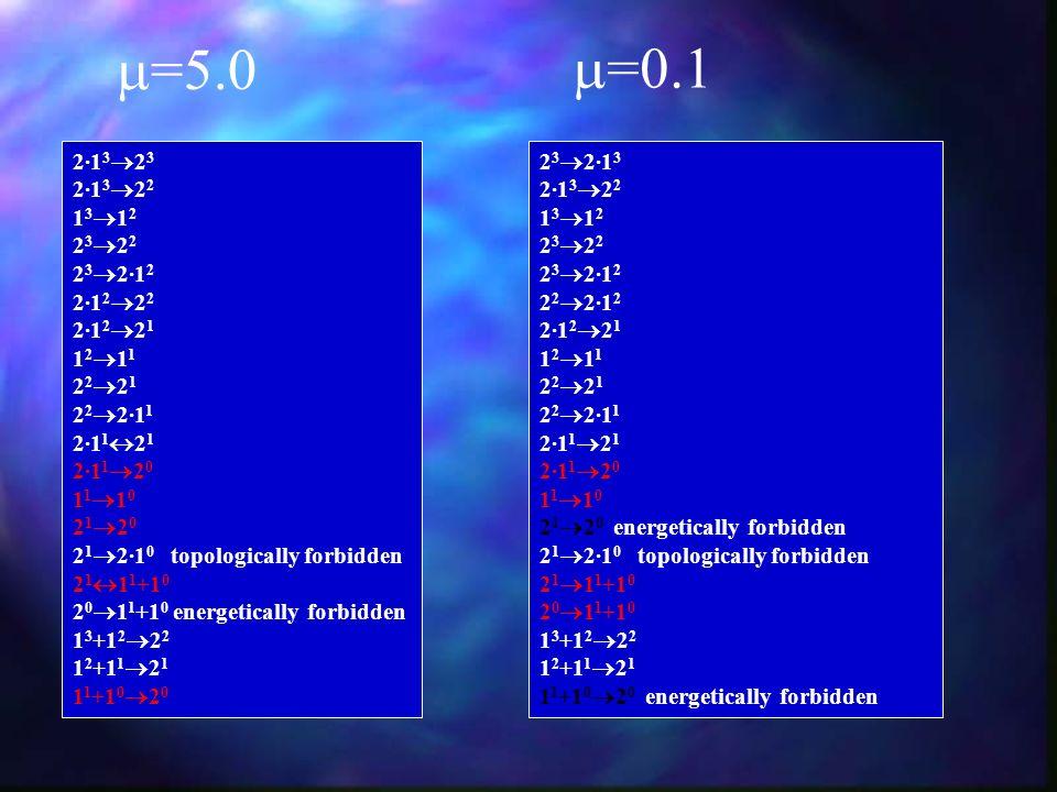 =5.0 =0.1. 2·1323. 2·1322. 1312. 2322. 232·12. 2·1222. 2·1221. 1211. 2221. 222·11