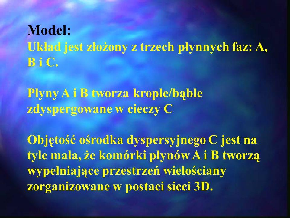Model: Układ jest złożony z trzech płynnych faz: A, B i C.