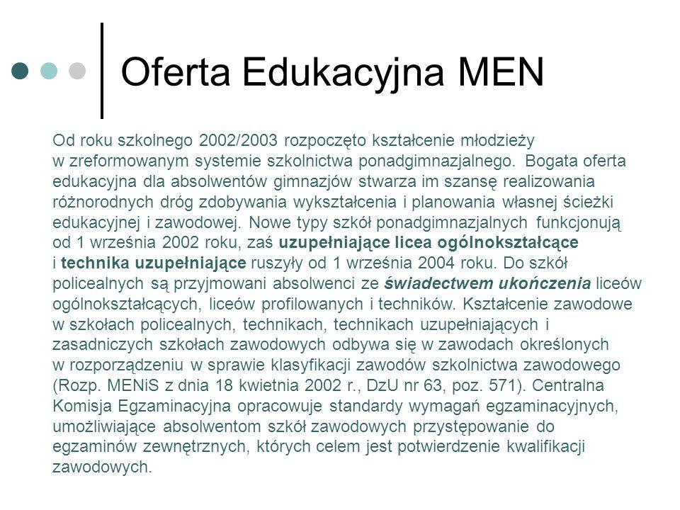 Oferta Edukacyjna MEN