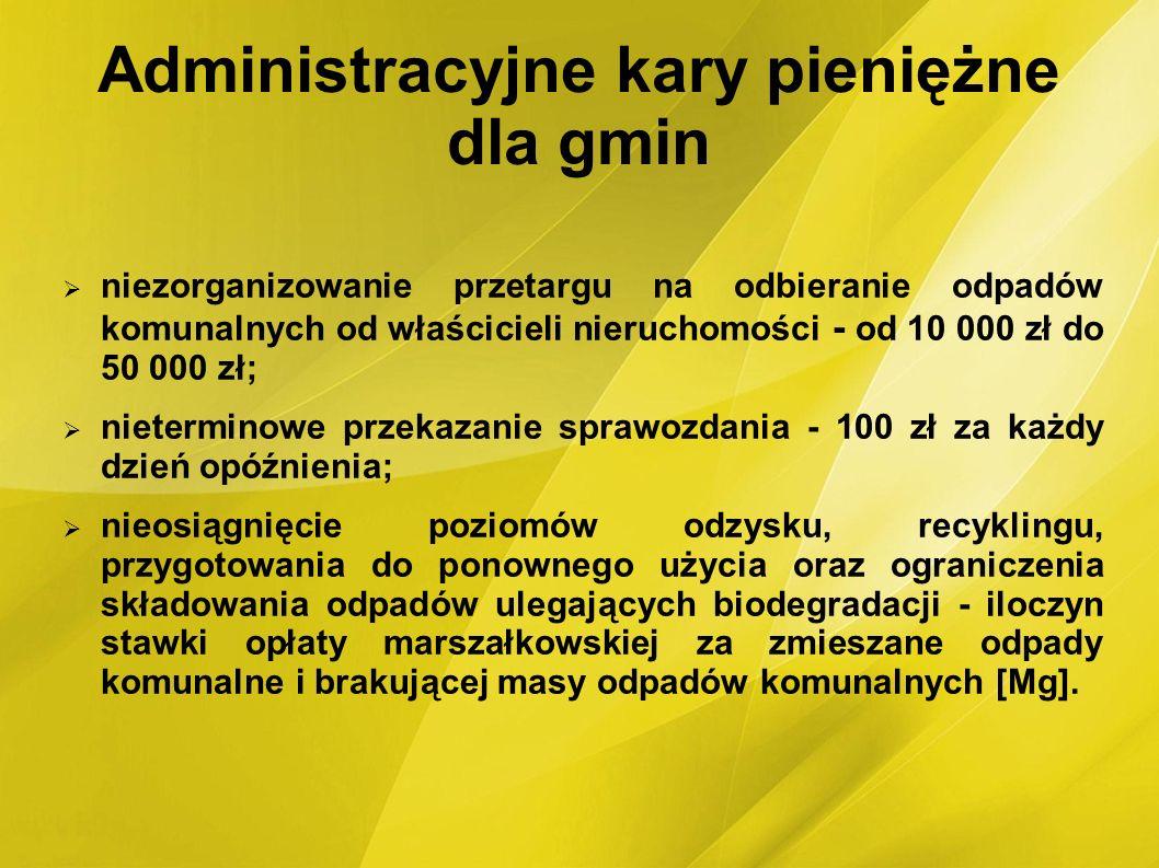 Administracyjne kary pieniężne dla gmin
