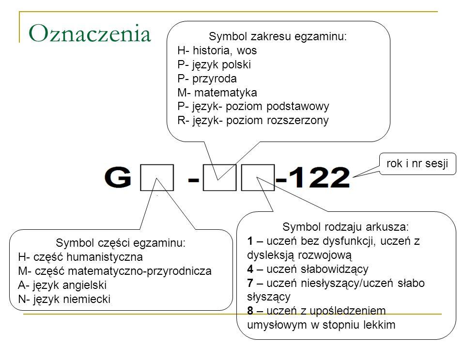 Oznaczenia Symbol zakresu egzaminu: H- historia, wos P- język polski