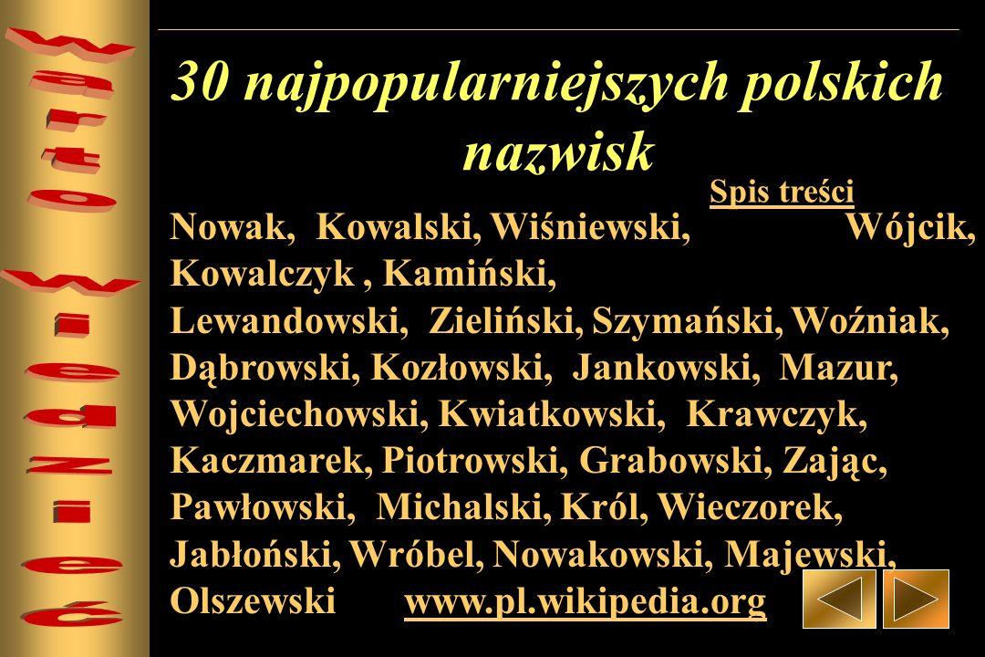 30 najpopularniejszych polskich nazwisk