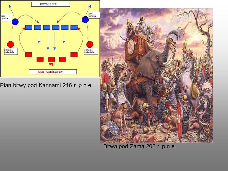 Plan bitwy pod Kannami 216 r. p.n.e.