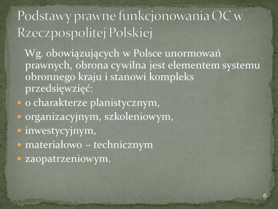 Podstawy prawne funkcjonowania OC w Rzeczpospolitej Polskiej