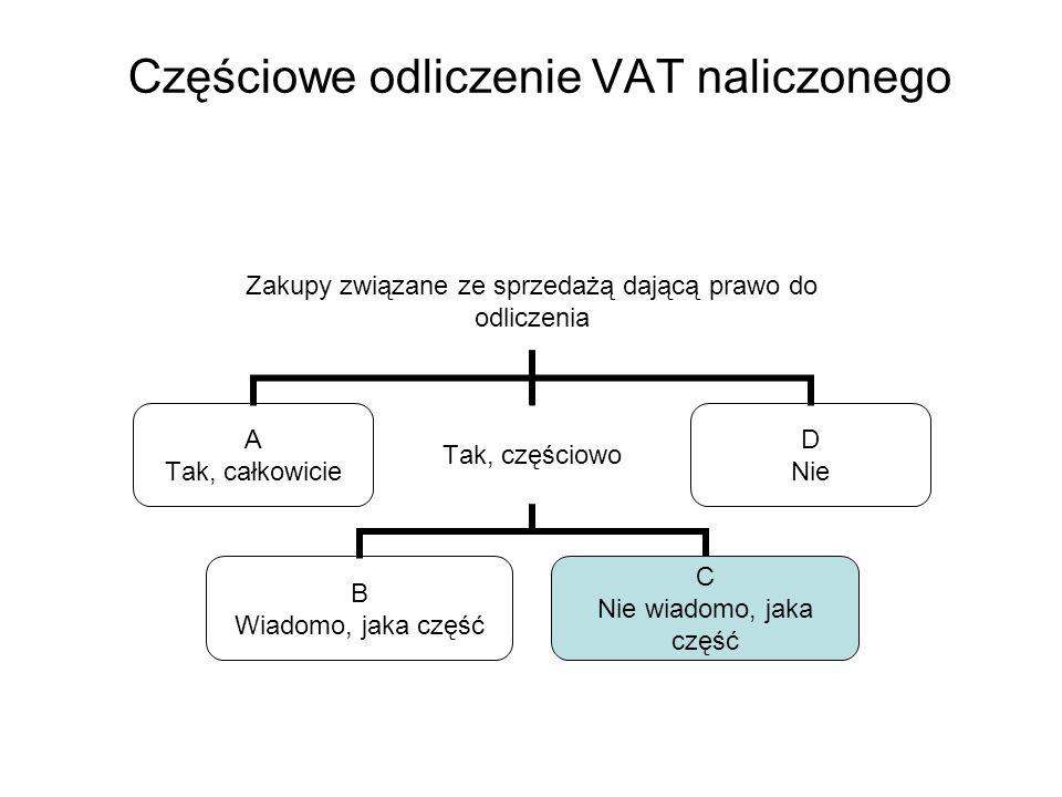 Częściowe odliczenie VAT naliczonego