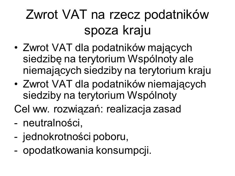 Zwrot VAT na rzecz podatników spoza kraju