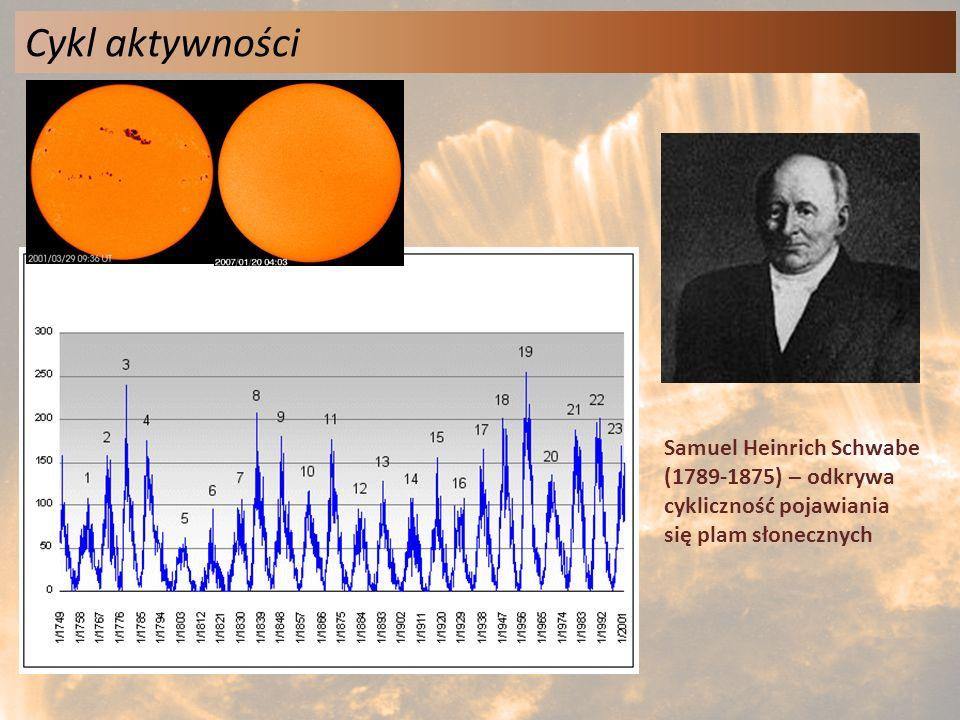 Cykl aktywności Samuel Heinrich Schwabe (1789-1875) – odkrywa