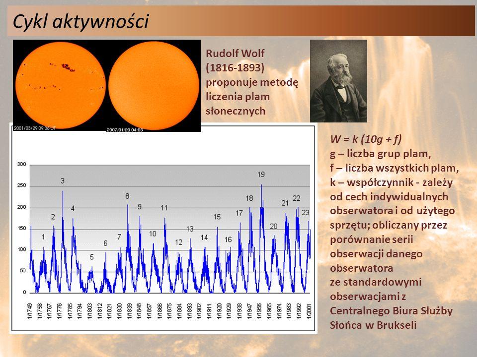 Cykl aktywności Rudolf Wolf (1816-1893) proponuje metodę liczenia plam