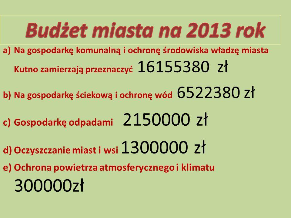 Budżet miasta na 2013 rok Gospodarkę odpadami 2150000 zł