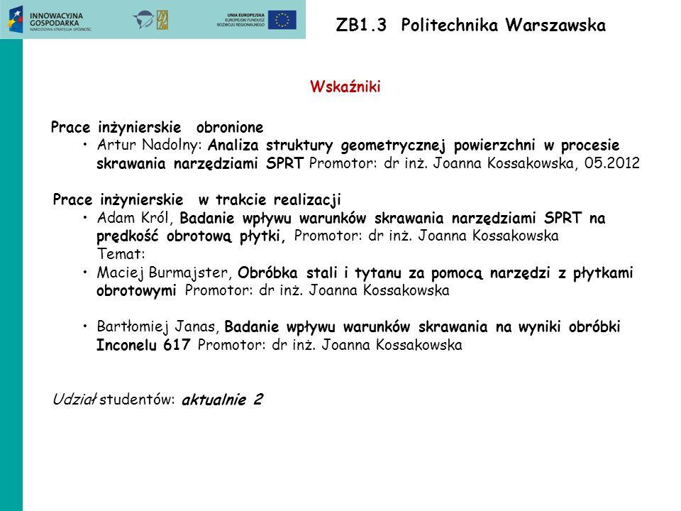ZB1.3 Politechnika Warszawska