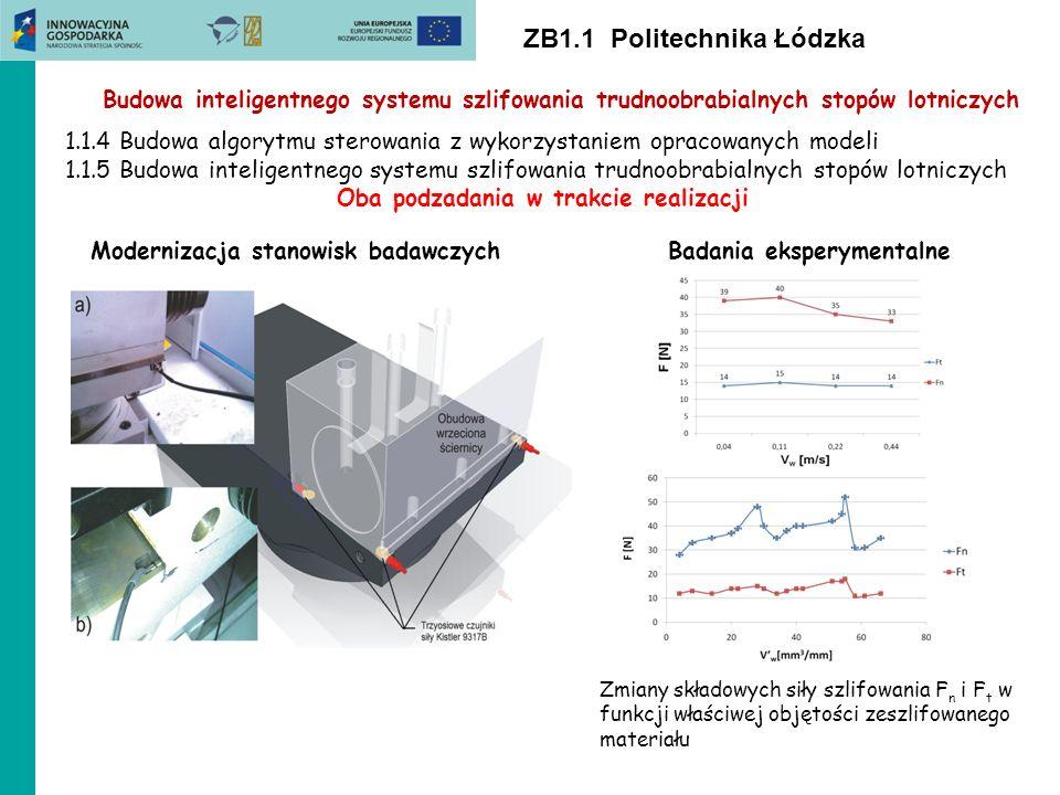 ZB1.1 Politechnika Łódzka