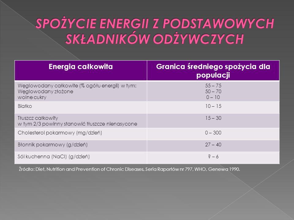 SPOŻYCIE ENERGII Z PODSTAWOWYCH SKŁADNIKÓW ODŻYWCZYCH