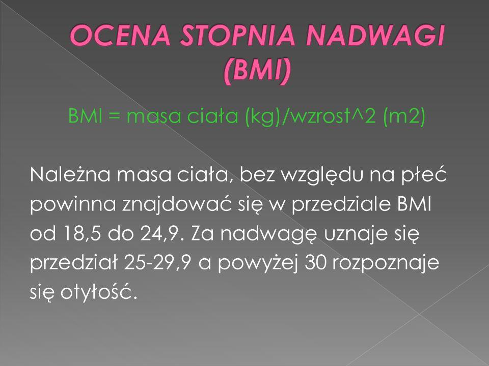 OCENA STOPNIA NADWAGI (BMI)