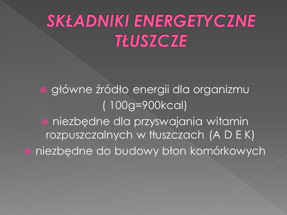 SKŁADNIKI ENERGETYCZNE TŁUSZCZE