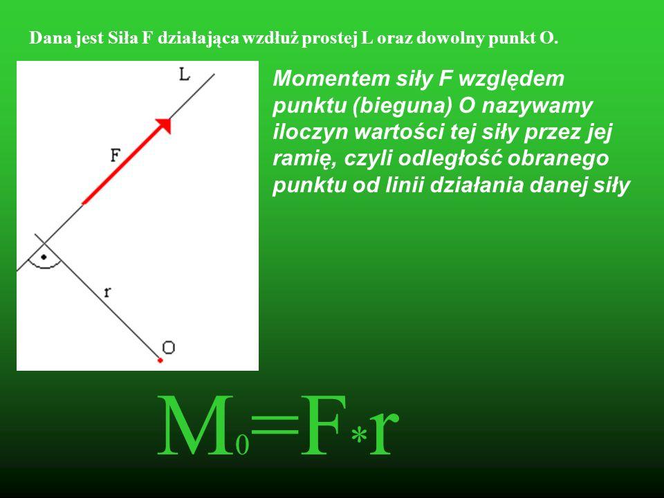Dana jest Siła F działająca wzdłuż prostej L oraz dowolny punkt O.