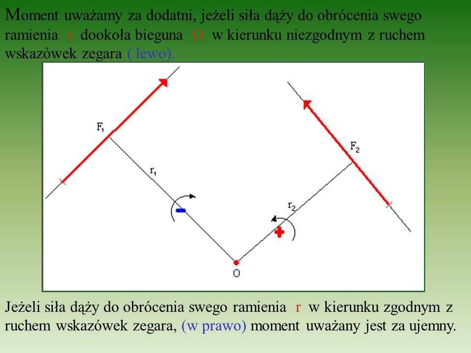 Moment uważamy za dodatni, jeżeli siła dąży do obrócenia swego ramienia r dookoła bieguna O w kierunku niezgodnym z ruchem wskazówek zegara ( lewo).