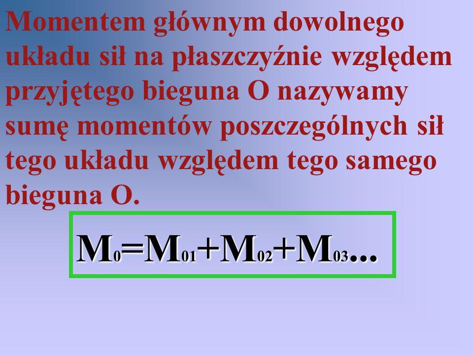 Momentem głównym dowolnego układu sił na płaszczyźnie względem przyjętego bieguna O nazywamy sumę momentów poszczególnych sił tego układu względem tego samego bieguna O.