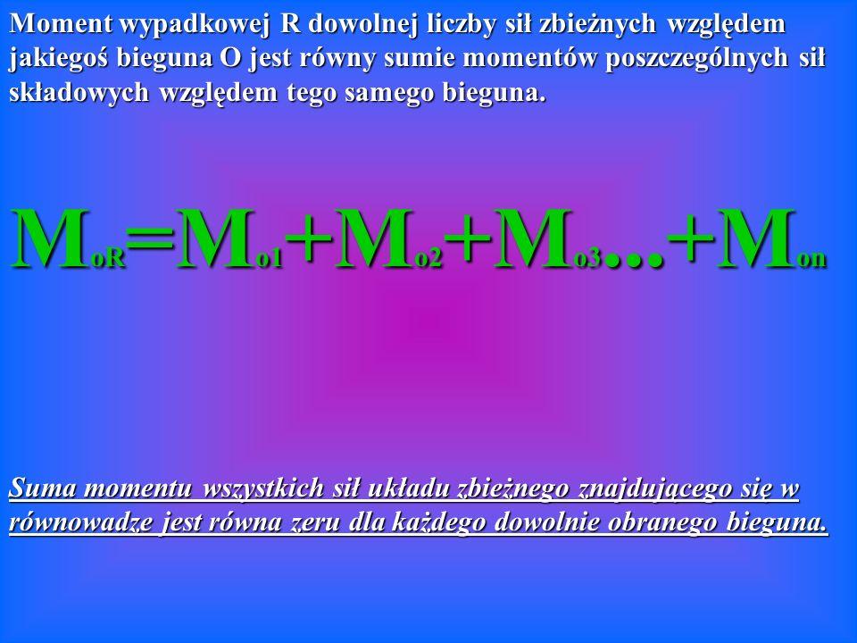 Moment wypadkowej R dowolnej liczby sił zbieżnych względem jakiegoś bieguna O jest równy sumie momentów poszczególnych sił składowych względem tego samego bieguna.