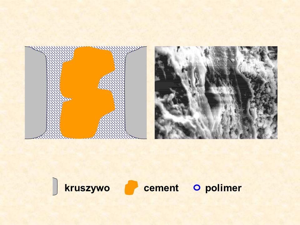 kruszywo cement polimer