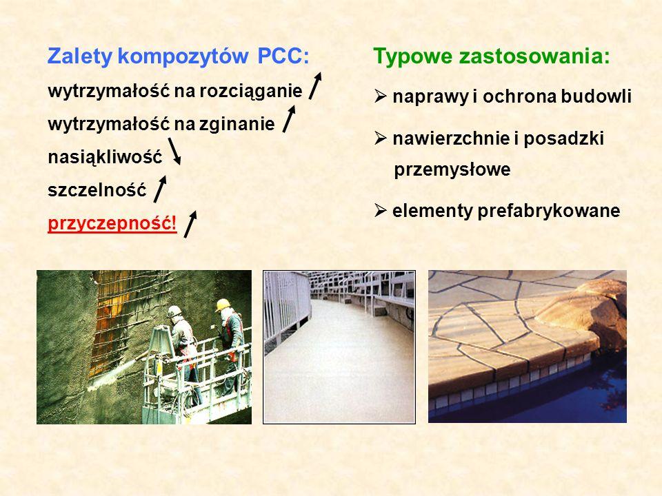 Zalety kompozytów PCC: Typowe zastosowania: