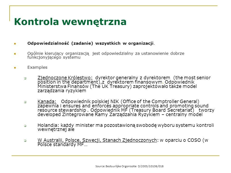 Kontrola wewnętrzna Odpowiedzialność (zadanie) wszystkich w organizacji.