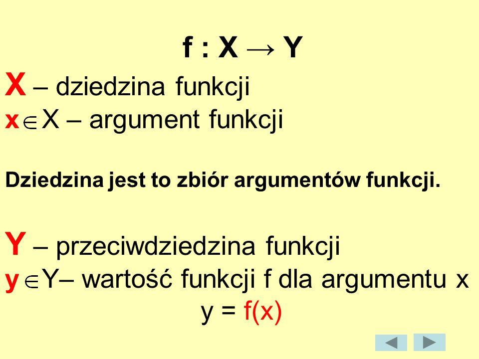 f : X → Y X – dziedzina funkcji x X – argument funkcji Dziedzina jest to zbiór argumentów funkcji.