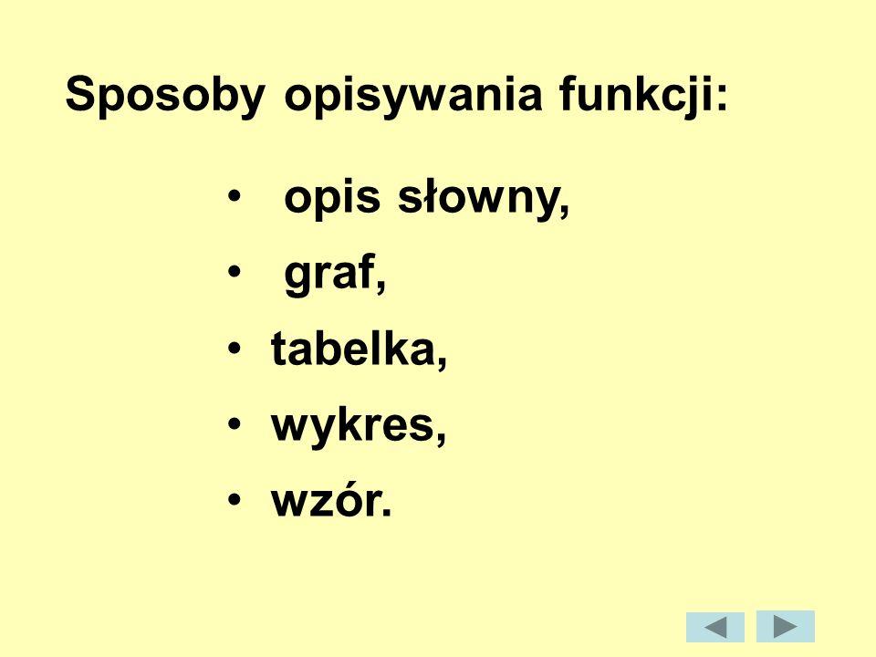 Sposoby opisywania funkcji: