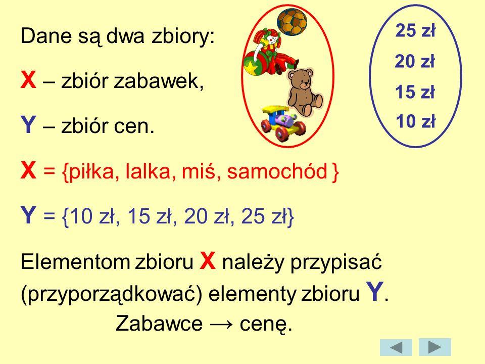 X = {piłka, lalka, miś, samochód } Y = {10 zł, 15 zł, 20 zł, 25 zł}