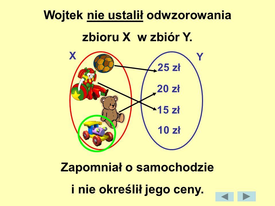 Wojtek nie ustalił odwzorowania zbioru X w zbiór Y.