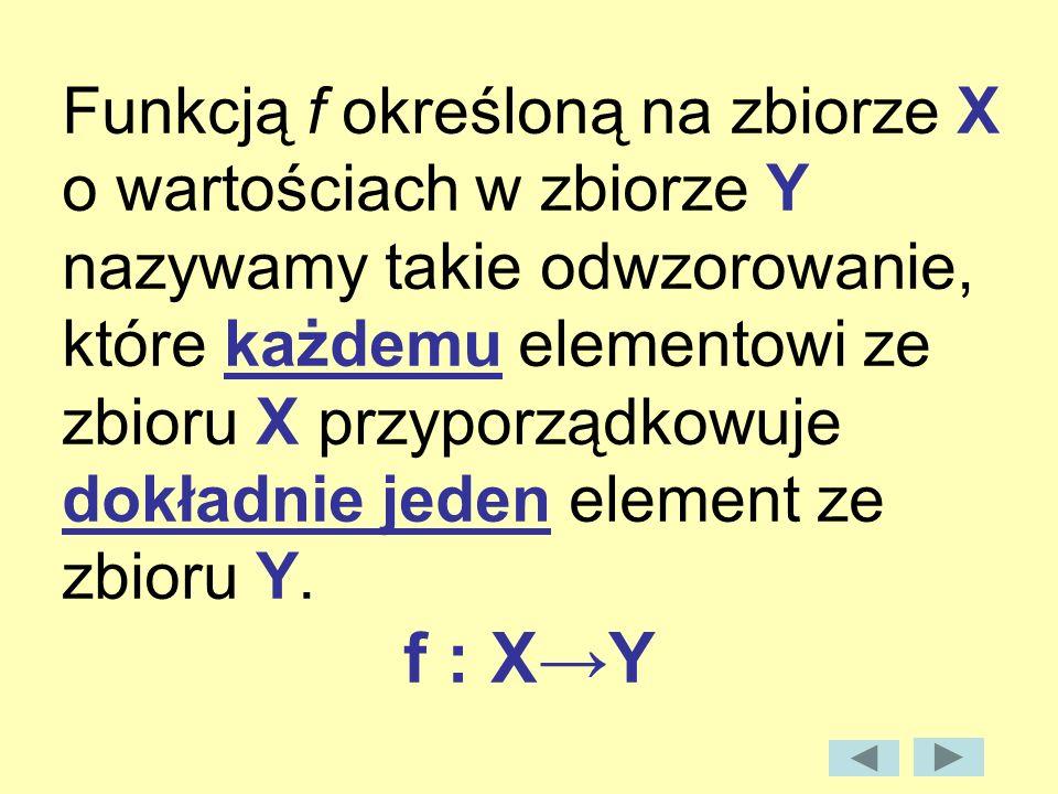 Funkcją f określoną na zbiorze X o wartościach w zbiorze Y nazywamy takie odwzorowanie, które każdemu elementowi ze zbioru X przyporządkowuje dokładnie jeden element ze zbioru Y.