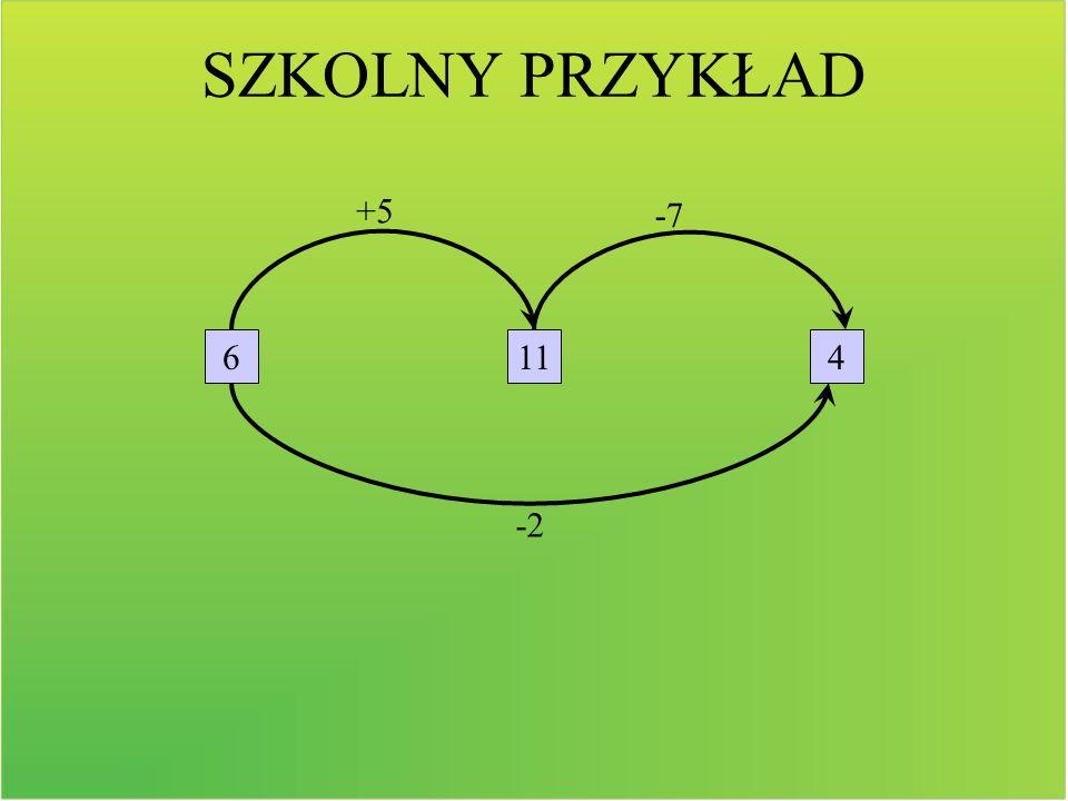 SZKOLNY PRZYKŁAD +5 -7 6 11 4 -2