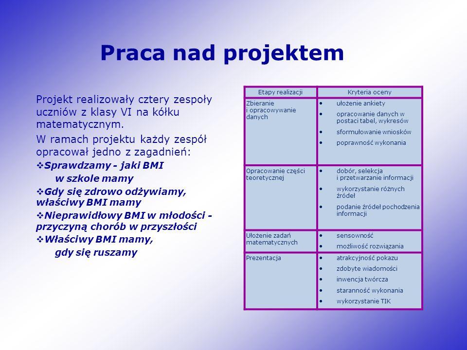 Praca nad projektem Etapy realizacji. Kryteria oceny. Zbieranie i opracowywanie danych.