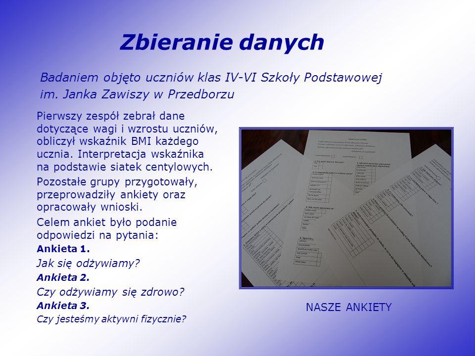 Zbieranie danych Badaniem objęto uczniów klas IV-VI Szkoły Podstawowej